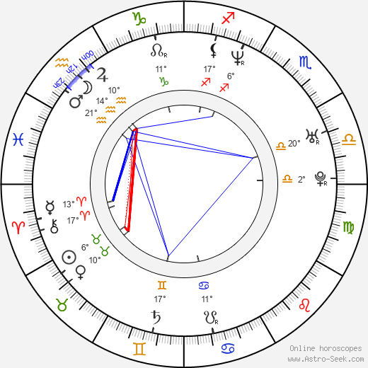 Ozzy Benn birth chart, biography, wikipedia 2020, 2021