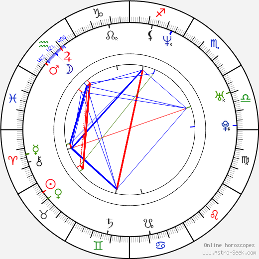 Ozzy Benn birth chart, Ozzy Benn astro natal horoscope, astrology