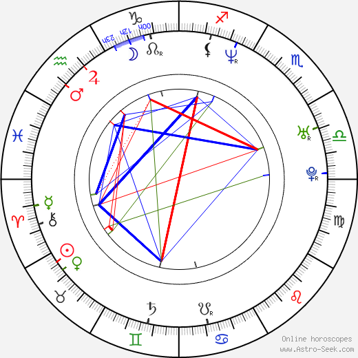 Pavel Šporcl birth chart, Pavel Šporcl astro natal horoscope, astrology