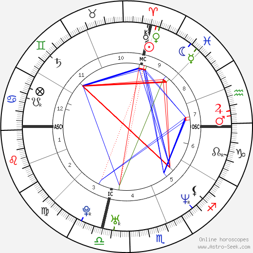 Rachel Maddow astro natal birth chart, Rachel Maddow horoscope, astrology