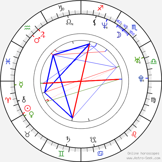 Radim Kalvoda astro natal birth chart, Radim Kalvoda horoscope, astrology