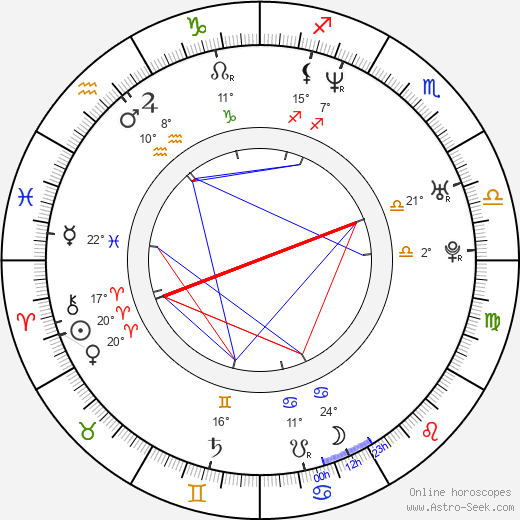 Roberto Carlos birth chart, biography, wikipedia 2019, 2020