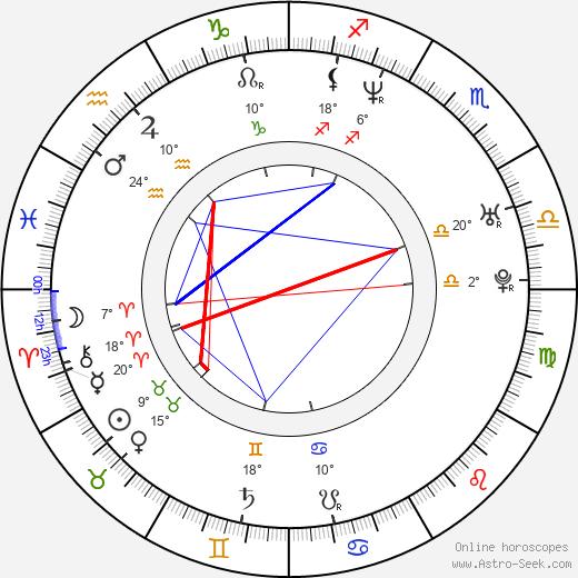 Robyn Griggs birth chart, biography, wikipedia 2019, 2020