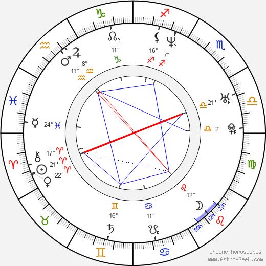 Ryan Shuck birth chart, biography, wikipedia 2020, 2021