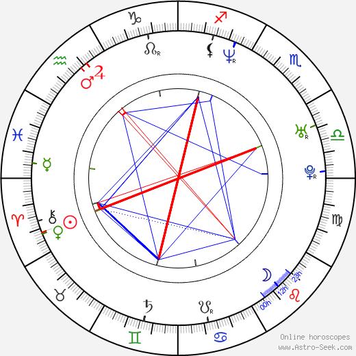 Ryan Shuck birth chart, Ryan Shuck astro natal horoscope, astrology