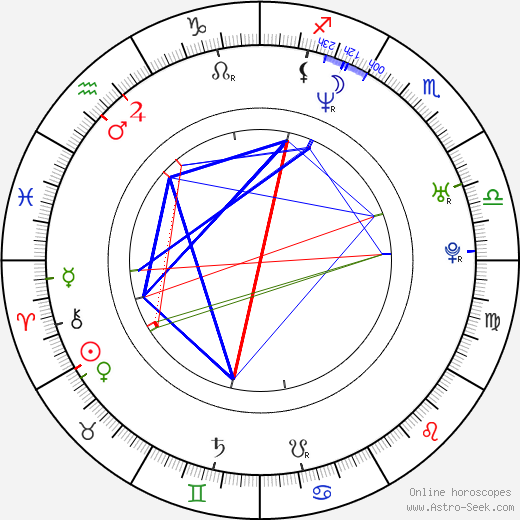 Scott Beehner birth chart, Scott Beehner astro natal horoscope, astrology