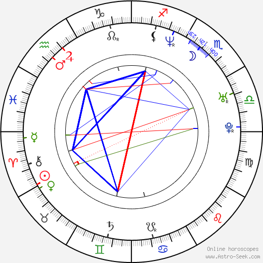 Thomas Wanker astro natal birth chart, Thomas Wanker horoscope, astrology