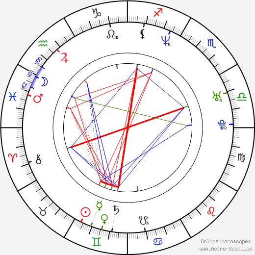 Ai Kobayashi astro natal birth chart, Ai Kobayashi horoscope, astrology