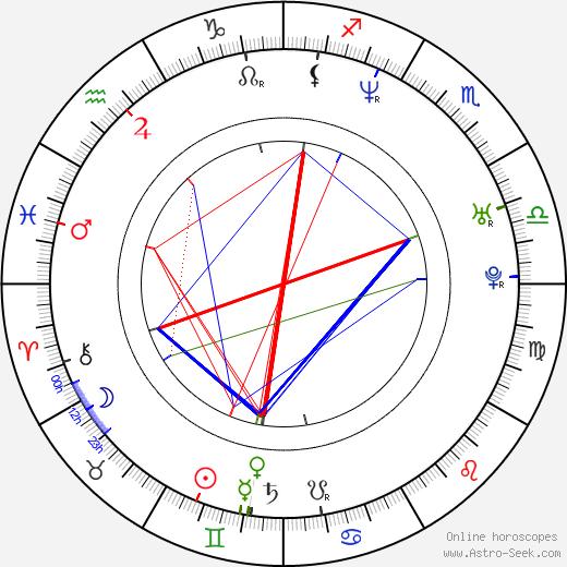 Andrew C. Erin день рождения гороскоп, Andrew C. Erin Натальная карта онлайн