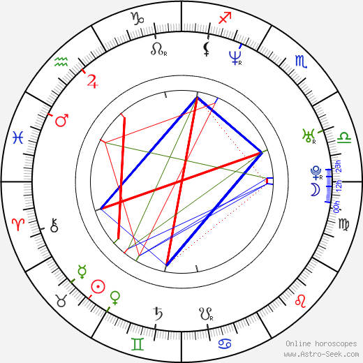 Christina Moore astro natal birth chart, Christina Moore horoscope, astrology