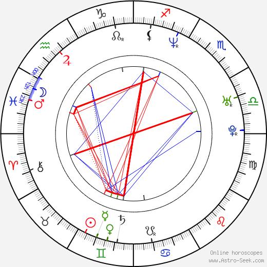 Daz Dillinger birth chart, Daz Dillinger astro natal horoscope, astrology