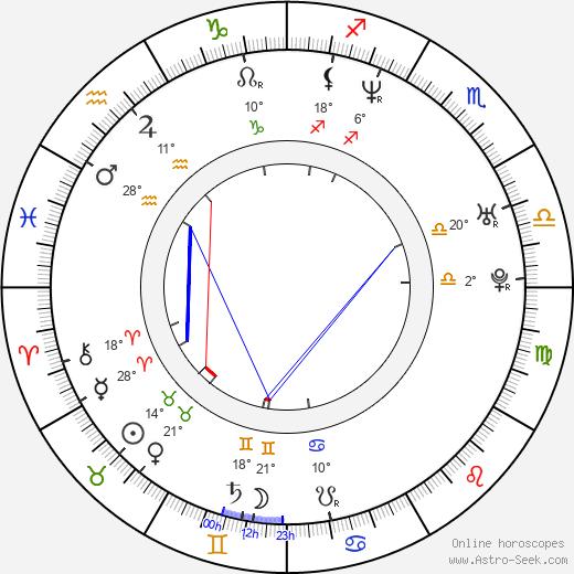 Delphine Gleize birth chart, biography, wikipedia 2019, 2020