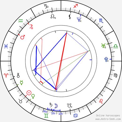 Delphine Gleize день рождения гороскоп, Delphine Gleize Натальная карта онлайн