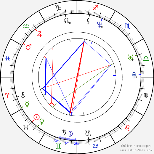 Delphine Gleize astro natal birth chart, Delphine Gleize horoscope, astrology