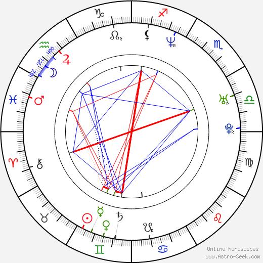 Dermot O'Leary astro natal birth chart, Dermot O'Leary horoscope, astrology