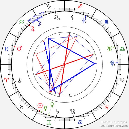 Donell Jones birth chart, Donell Jones astro natal horoscope, astrology