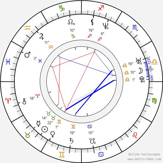 Dorota Abbe birth chart, biography, wikipedia 2020, 2021