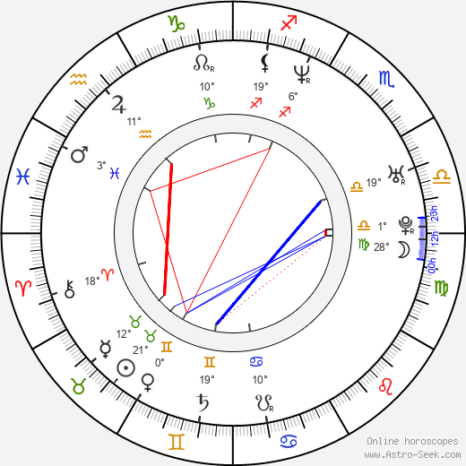 Forbes March birth chart, biography, wikipedia 2019, 2020
