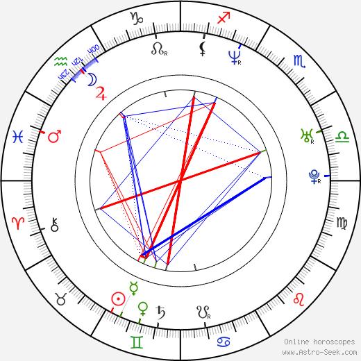 Hae-eun Lee birth chart, Hae-eun Lee astro natal horoscope, astrology