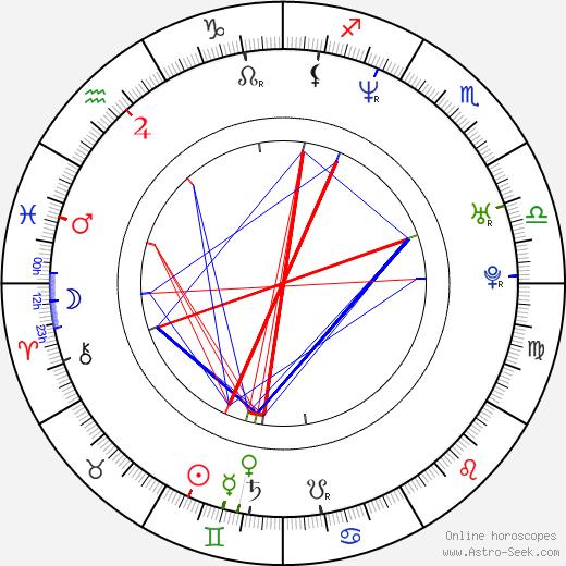 Jack Mcbrayer Birth Chart Horoscope Date Of Birth Astro