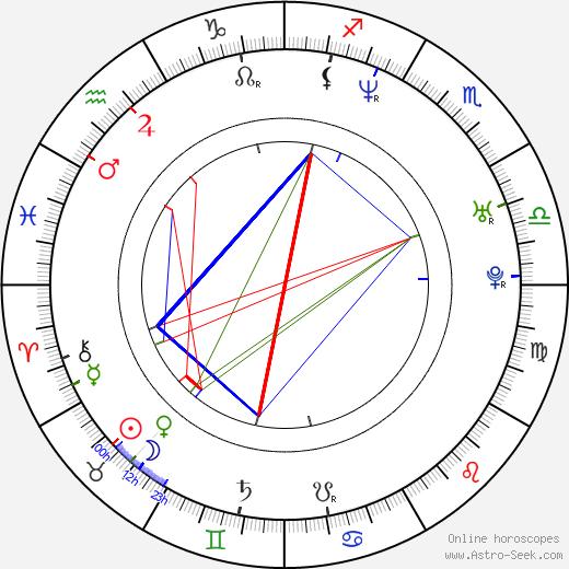 Jennifer Tung tema natale, oroscopo, Jennifer Tung oroscopi gratuiti, astrologia