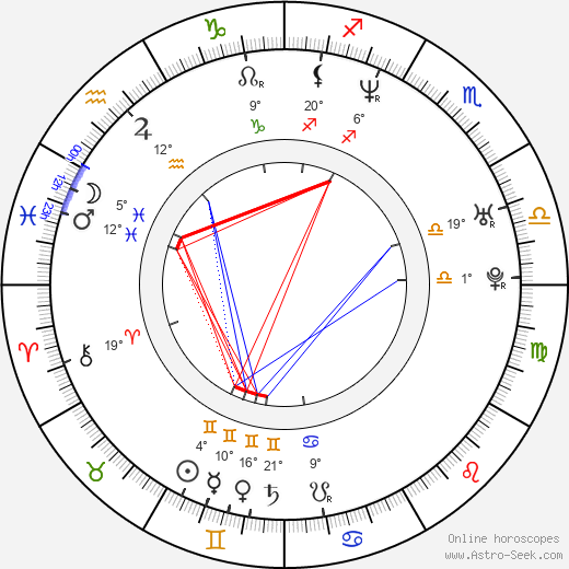 Jossara Jinaro birth chart, biography, wikipedia 2019, 2020