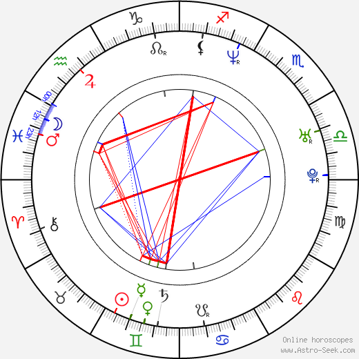 Jossara Jinaro birth chart, Jossara Jinaro astro natal horoscope, astrology