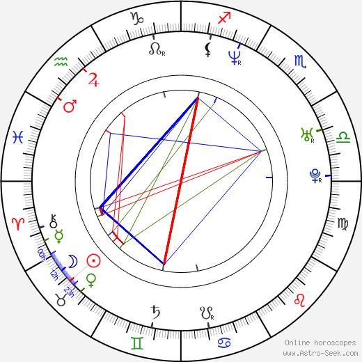 Justin Caine Burnett день рождения гороскоп, Justin Caine Burnett Натальная карта онлайн