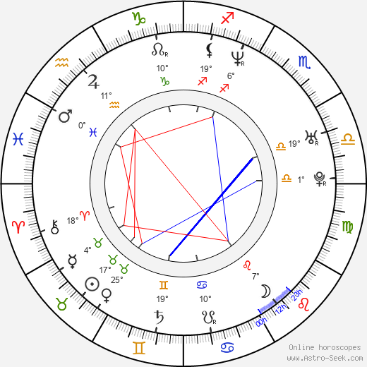 Kam Heskin birth chart, biography, wikipedia 2019, 2020