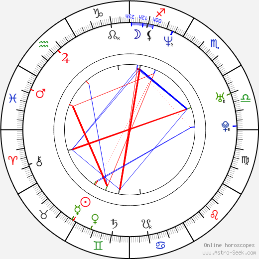 Katarzyna Wolejnio birth chart, Katarzyna Wolejnio astro natal horoscope, astrology