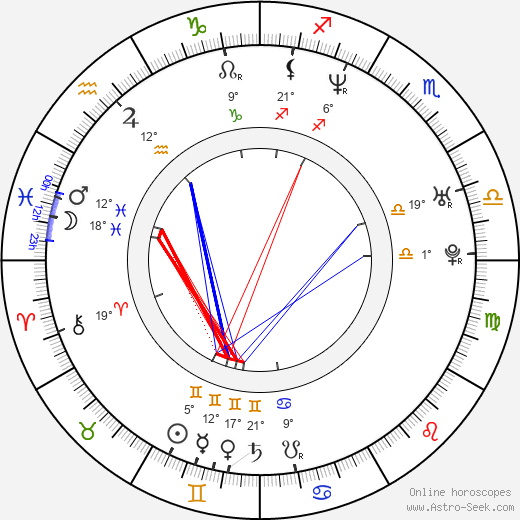 Magdalena Kožená birth chart, biography, wikipedia 2020, 2021