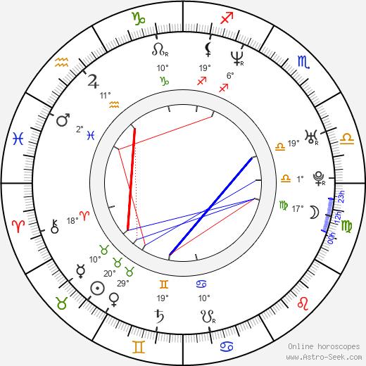 Mark Neveldine birth chart, biography, wikipedia 2019, 2020
