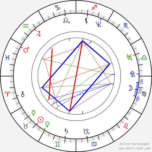 Mark Neveldine astro natal birth chart, Mark Neveldine horoscope, astrology