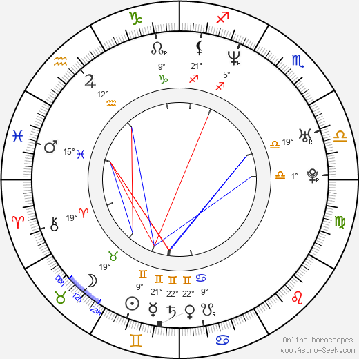 Minae Noji birth chart, biography, wikipedia 2020, 2021
