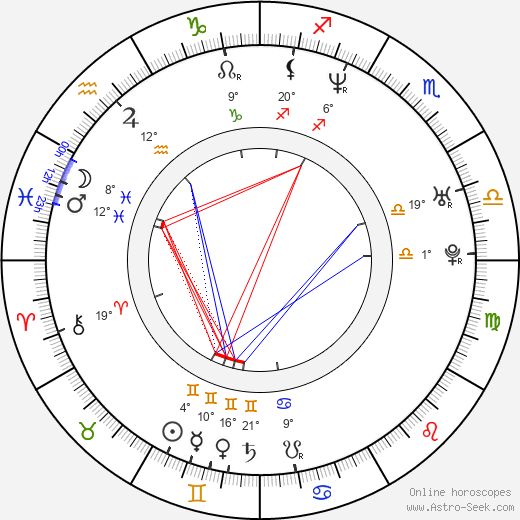 Molly Sims birth chart, biography, wikipedia 2017, 2018