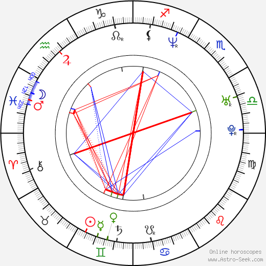 Molly Sims astro natal birth chart, Molly Sims horoscope, astrology