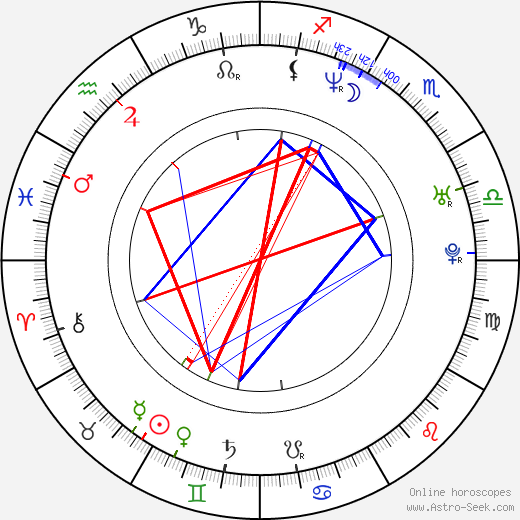 Natalie Brown astro natal birth chart, Natalie Brown horoscope, astrology