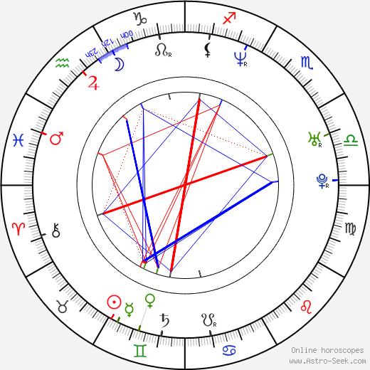 Nikolaj Lie Kaas tema natale, oroscopo, Nikolaj Lie Kaas oroscopi gratuiti, astrologia