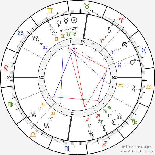 Samuele Papi birth chart, biography, wikipedia 2019, 2020