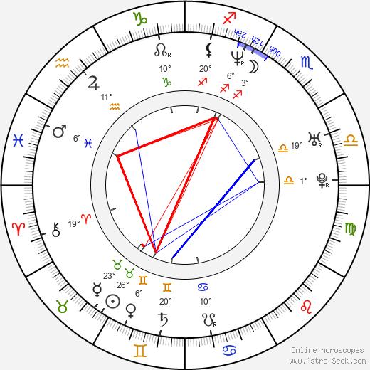 Sasha Alexander birth chart, biography, wikipedia 2018, 2019