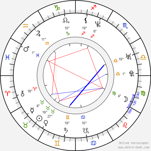 Stephen Berra birth chart, biography, wikipedia 2019, 2020