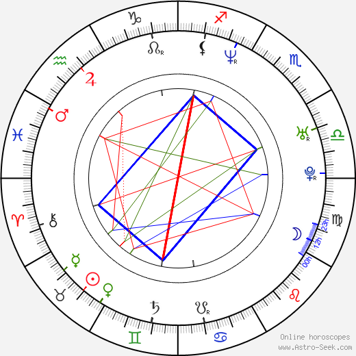 Stephen Berra birth chart, Stephen Berra astro natal horoscope, astrology