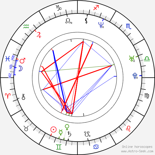 Steve Race birth chart, Steve Race astro natal horoscope, astrology
