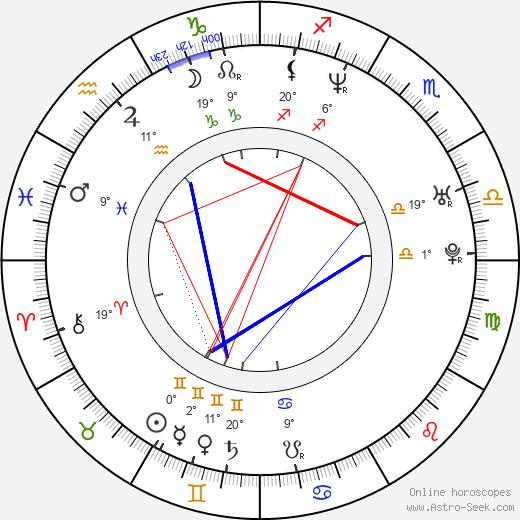 Stewart Cink birth chart, biography, wikipedia 2019, 2020