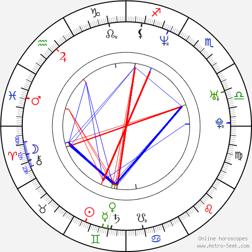 Temple Brown день рождения гороскоп, Temple Brown Натальная карта онлайн