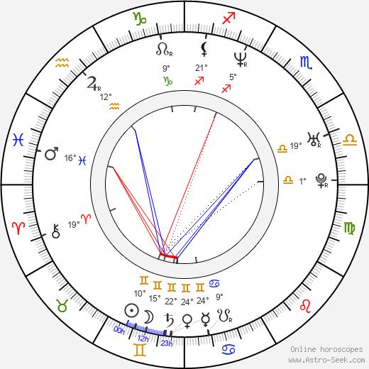 Adam Garcia birth chart, biography, wikipedia 2020, 2021