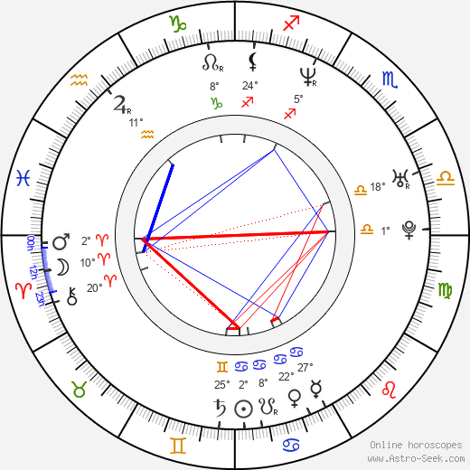 Alexis Gauthier birth chart, biography, wikipedia 2019, 2020