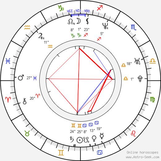 Amanda Byram birth chart, biography, wikipedia 2019, 2020