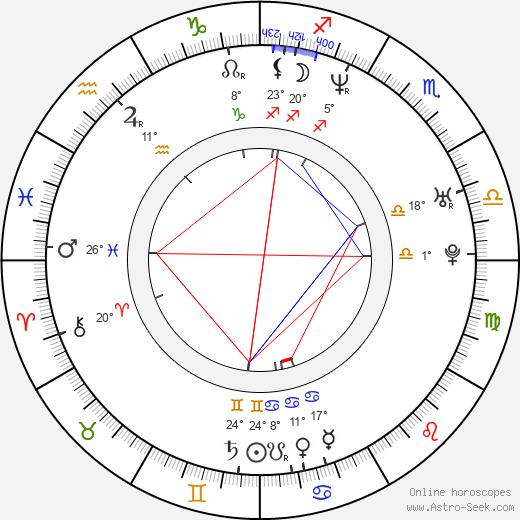 Bruno Stagnaro birth chart, biography, wikipedia 2020, 2021