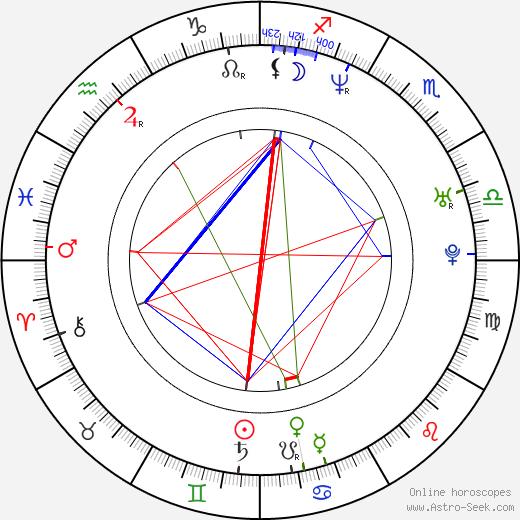 Bruno Stagnaro birth chart, Bruno Stagnaro astro natal horoscope, astrology